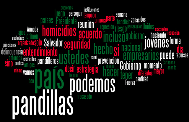 Wordle intervención Mauricio Funes